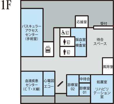 下田循環器・腎臓クリニック1階